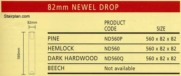 82mm NEwel Drop options