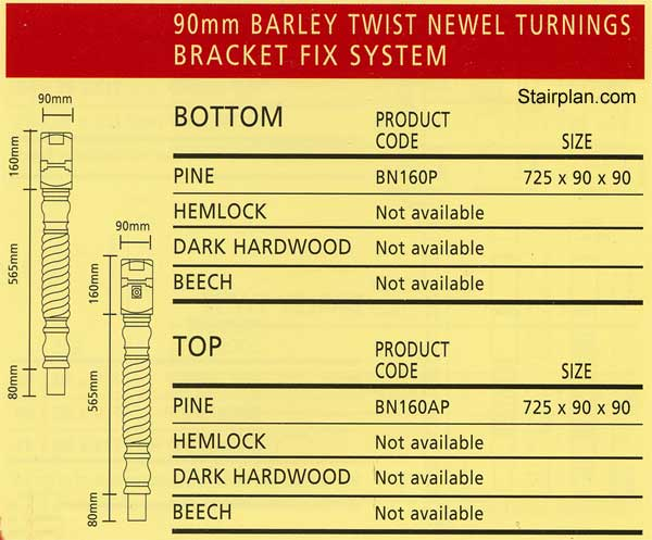 Barley Twist Newel Turnings