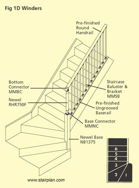 Winder Staircase entry