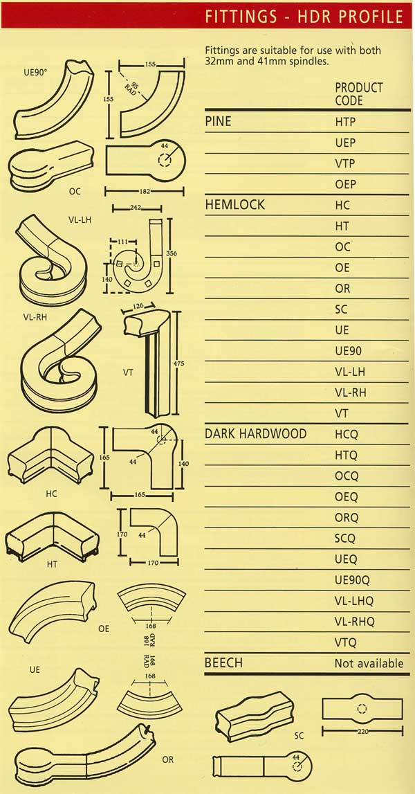 HDR Handrail Fittings