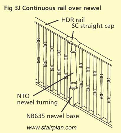 Continuous handrail on a landing